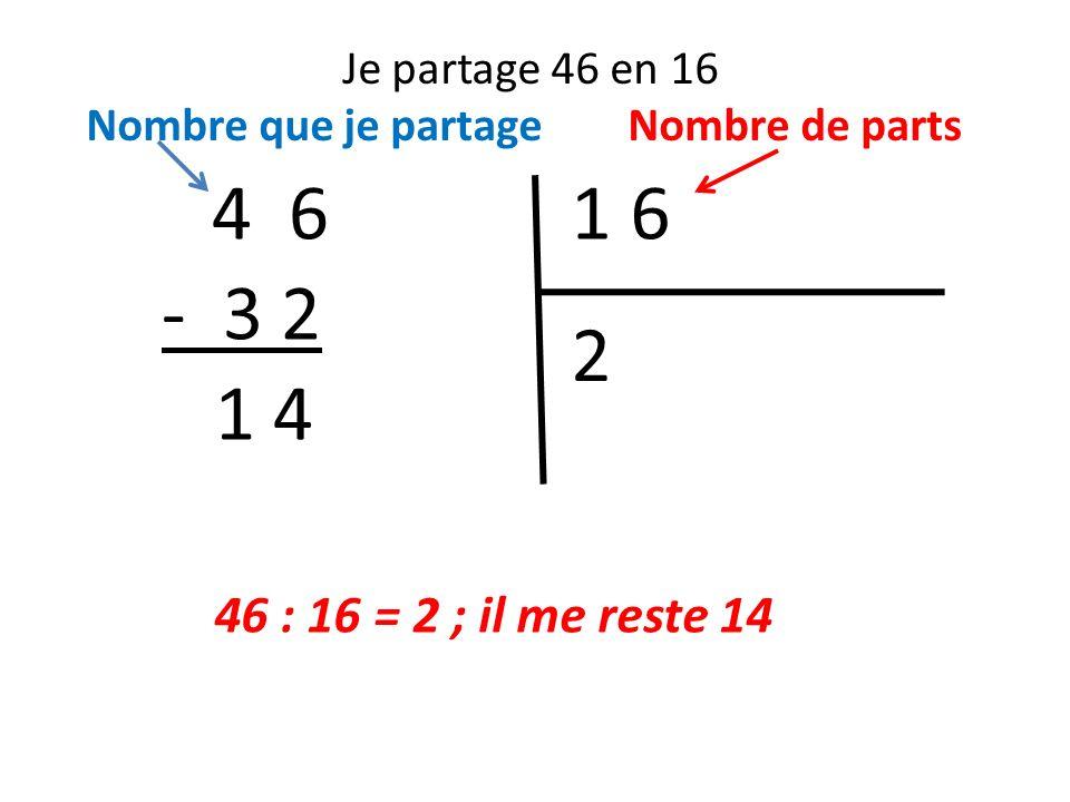 Je partage 46 en 16 Nombre que je partage Nombre de parts 1 64 6 46 : 16 = 2 ; il me reste 14 2 - 3 2 1 4