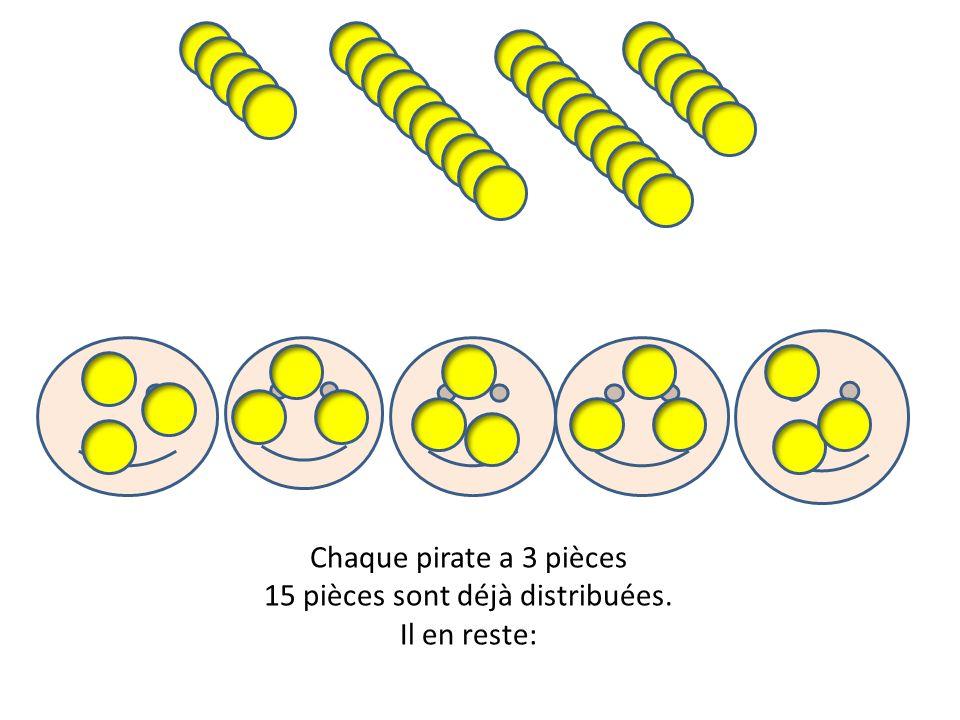 Chaque pirate a 3 pièces 15 pièces sont déjà distribuées. Il en reste: