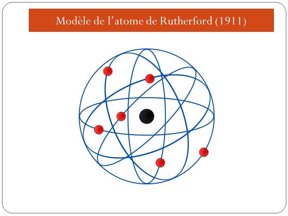 Modèle de latome de Rutherford (1911)
