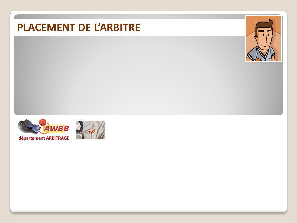 PLACEMENT DE LARBITRE
