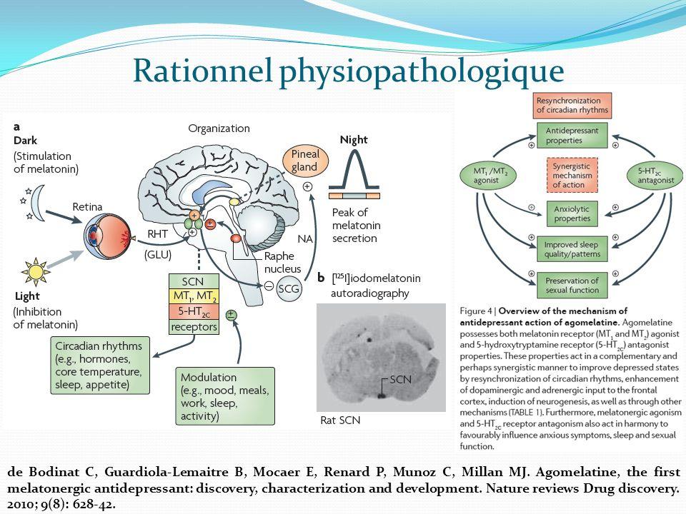 Modèle implicite de la maladie [http://www.fedecardio.org/] Dépression Diabète Symptômes « Neurochemical inbalance »