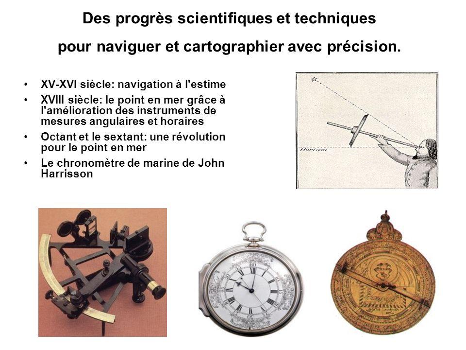 XV-XVI siècle: navigation à l'estime XVIII siècle: le point en mer grâce à l'amélioration des instruments de mesures angulaires et horaires Octant et