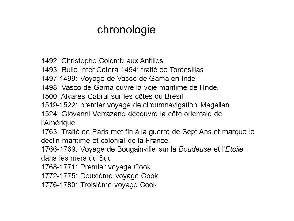 1492: Christophe Colomb aux Antilles 1493: Bulle Inter Cetera 1494: traité de Tordesillas 1497-1499: Voyage de Vasco de Gama en Inde 1498: Vasco de Ga