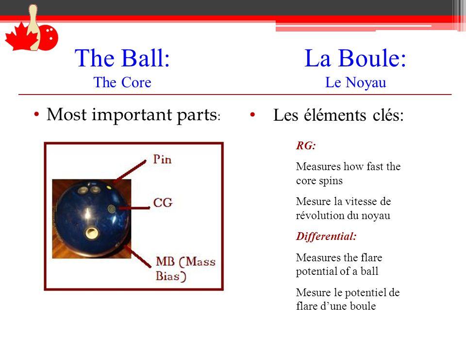 The Ball: The Core Most important parts : La Boule: Le Noyau Les éléments clés: RG: Measures how fast the core spins Mesure la vitesse de révolution d