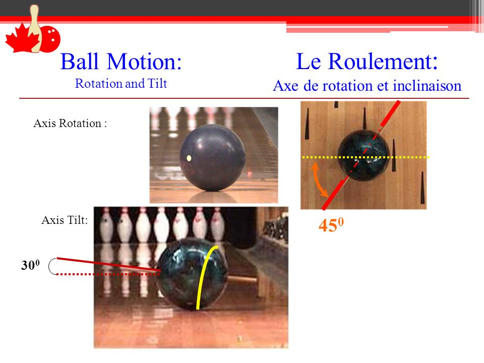 Ball Motion: Rotation and Tilt Le Roulement : Axe de rotation et inclinaison 45 0 30 0 Axis Rotation : Axis Tilt: