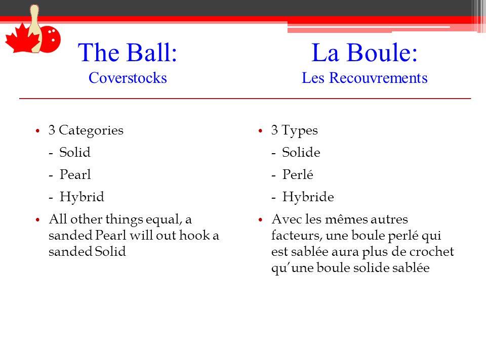 Ball Motion: Ball Speed vs.