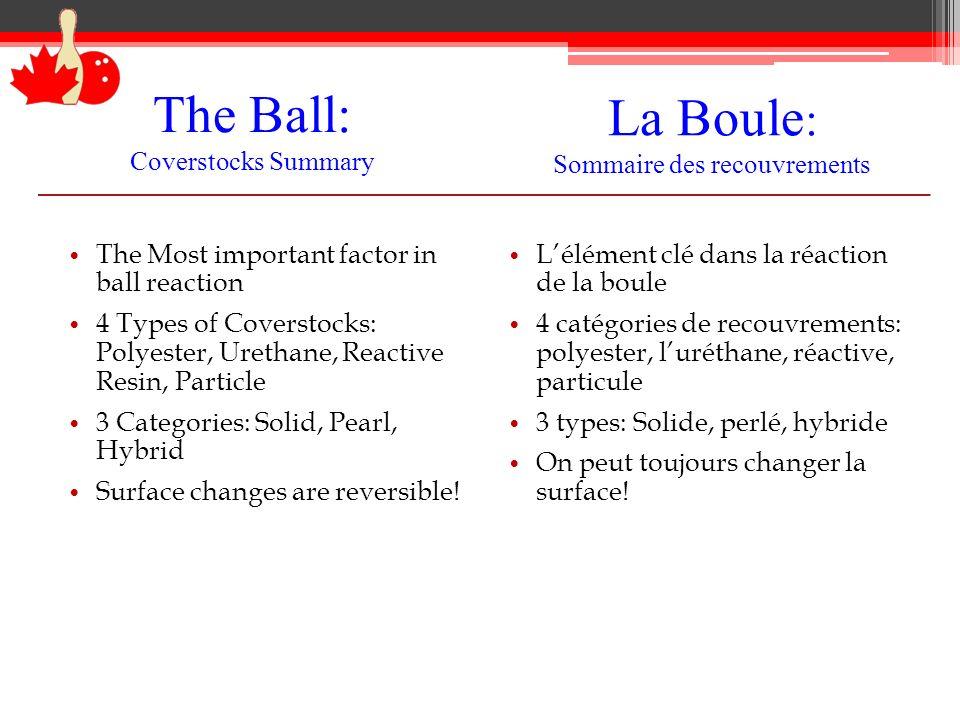 Ball Motion: Axis Tilt Measured on the Vertical Plane 0 (maximum hook potential) – 90 (pure spinner, minimum) Most bowlers have about 0-30 degrees of tilt More tilt = more length and less backend reaction Mesurer sur laxe vertical 0 (potentiel de crochet maximal) à 90 (spinner, minimum) La plupart des quilleurs ont 0-30 degrés de tilt Plus dinclinaison donne plus de longueur et moins de crochet Le Roulement: Inclinaison de laxe Axis Tilt degree of tilt 04590 Track SizeLargestSmallest Hook PotentialMostLeast