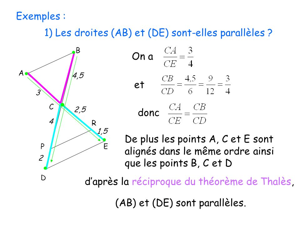 Exemples : 1) Les droites (AB) et (DE) sont-elles parallèles ? B C P R D E 1,5 A 3 4,5 2 4 2,5 On a et De plus les points A, C et E sont alignés dans