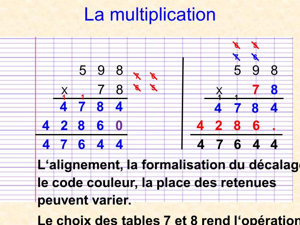 La multiplication 5 9 8 X 7 8 4 6 8 7 4 7 06 6 5 84 2 44 1 6 1 74 5 9 8 X 7 8 6 7 56 4 84 7.684 2 44467 11 Lalignement, la formalisation du décalage, le code couleur, la place des retenues peuvent varier.
