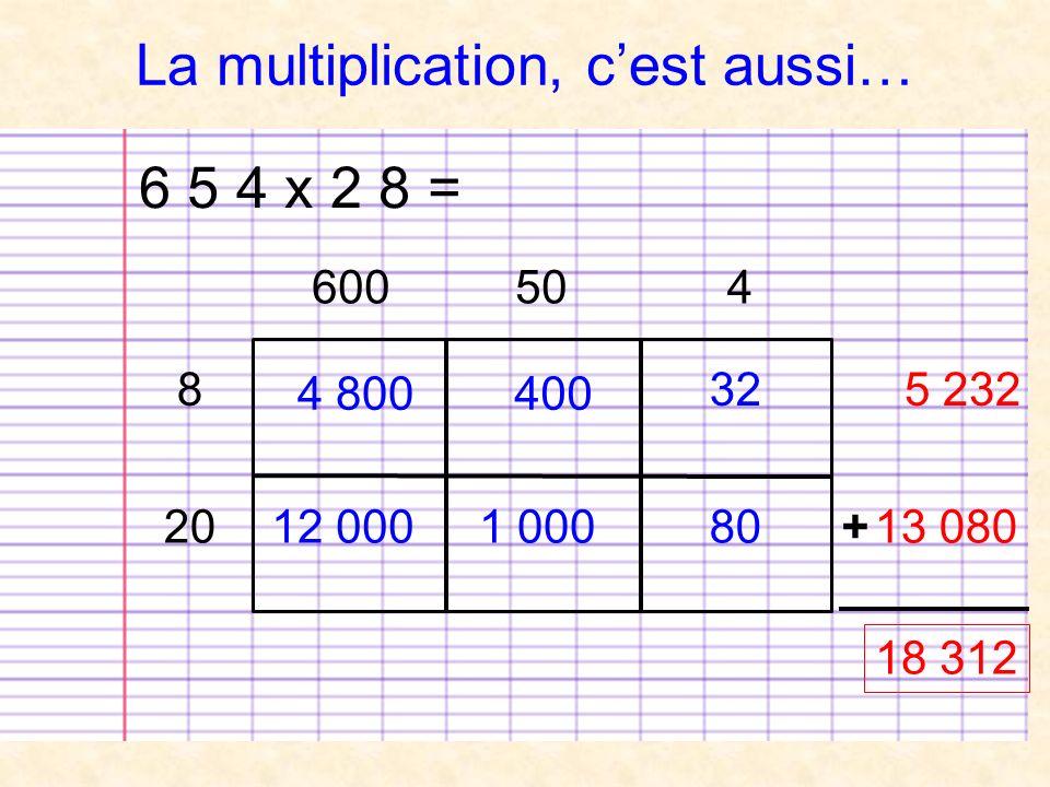 La multiplication, cest aussi… 6 5 4 x 2 8 = 600504 8 20 32 80 400 1 000 4 800 12 000 18 312 5 232 13 080+