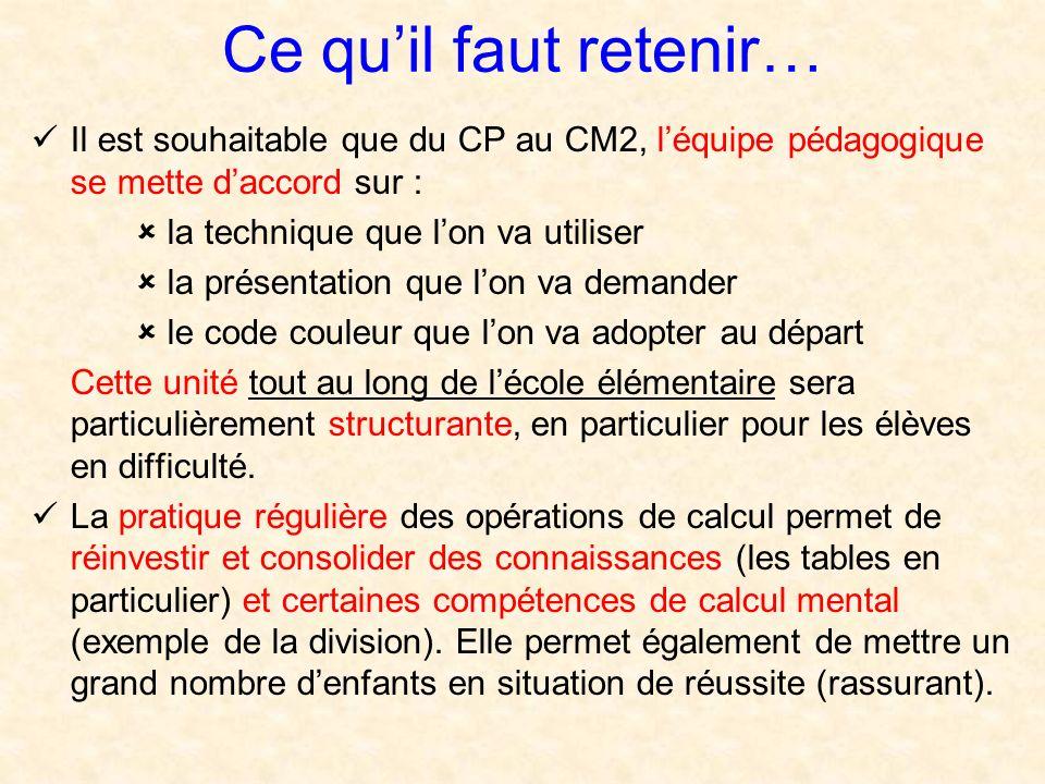 Ce quil faut retenir… Il est souhaitable que du CP au CM2, léquipe pédagogique se mette daccord sur : la technique que lon va utiliser la présentation
