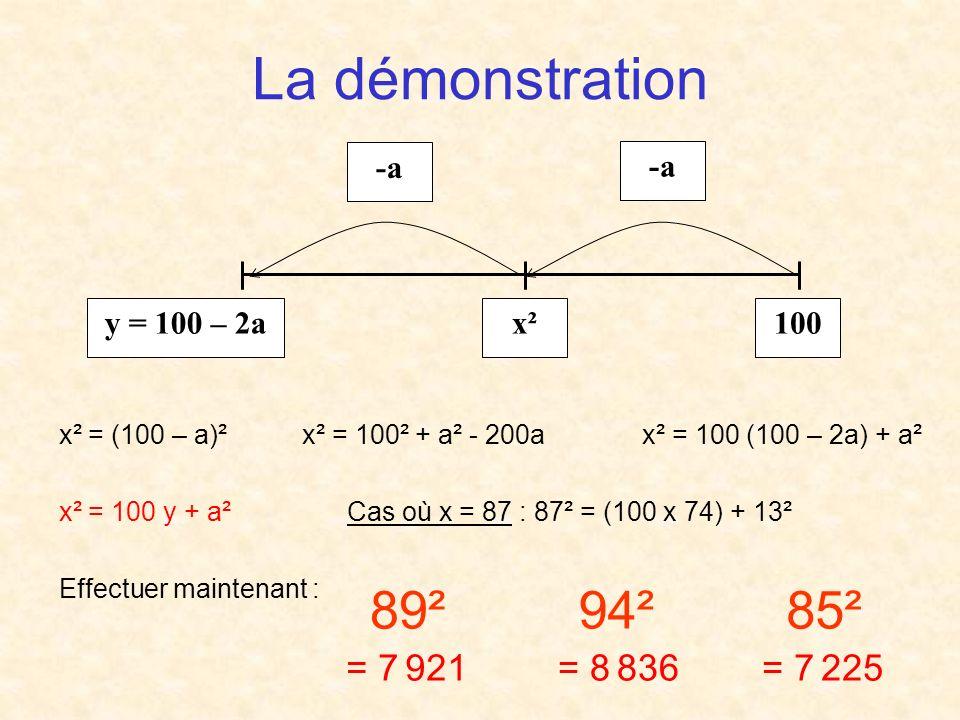 La démonstration 100x²y = 100 – 2a -a x² = (100 – a)² x² = 100² + a² - 200a x² = 100 (100 – 2a) + a² x² = 100 y + a²Cas où x = 87 : 87² = (100 x 74) + 13² Effectuer maintenant : 89²94²85² = 7 921= 8 836= 7 225