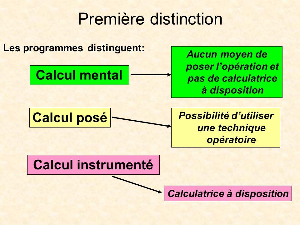 Première distinction Les programmes distinguent: Calcul mental Aucun moyen de poser lopération et pas de calculatrice à disposition Calcul posé Calcul instrumenté Possibilité dutiliser une technique opératoire Calculatrice à disposition