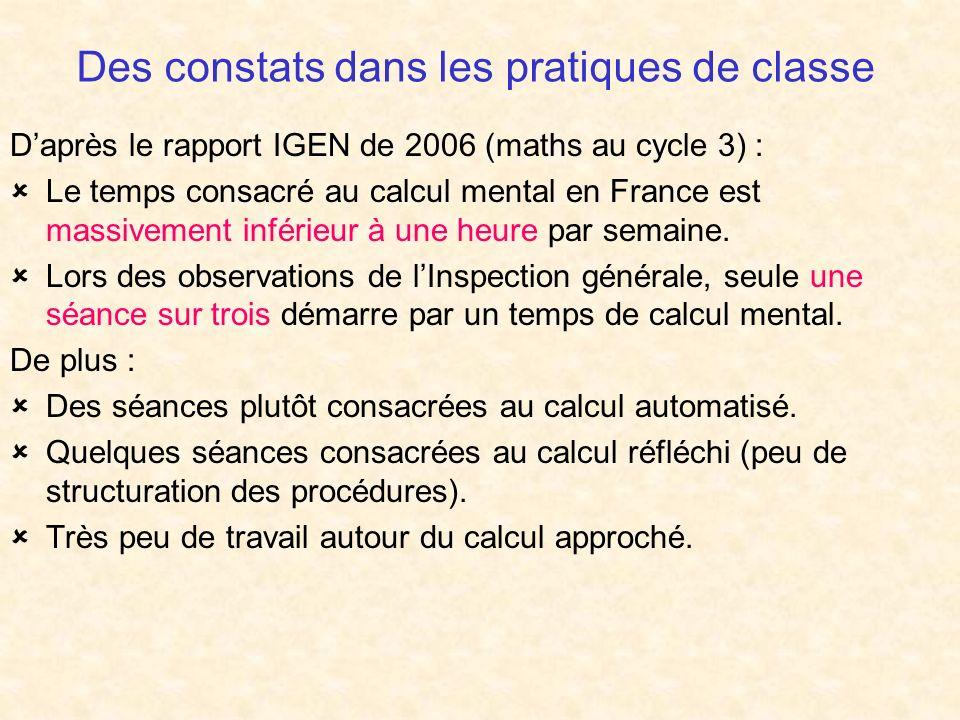 Des constats dans les pratiques de classe Daprès le rapport IGEN de 2006 (maths au cycle 3) : Le temps consacré au calcul mental en France est massivement inférieur à une heure par semaine.