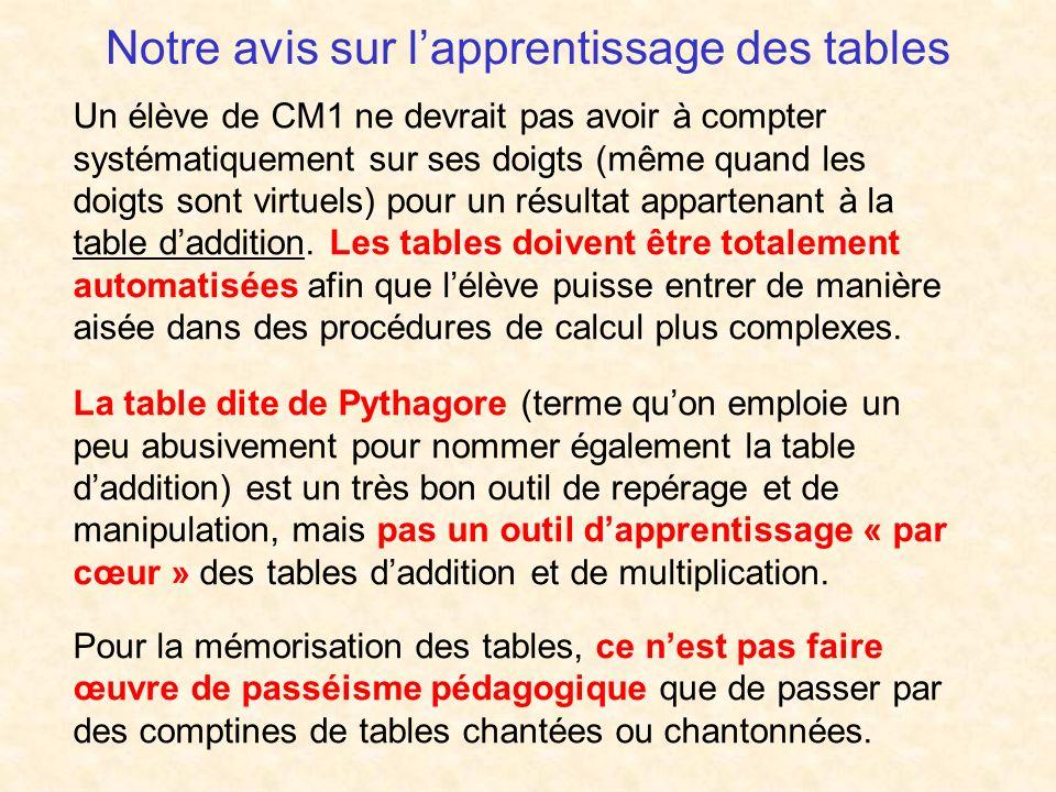 Notre avis sur lapprentissage des tables Un élève de CM1 ne devrait pas avoir à compter systématiquement sur ses doigts (même quand les doigts sont virtuels) pour un résultat appartenant à la table daddition.
