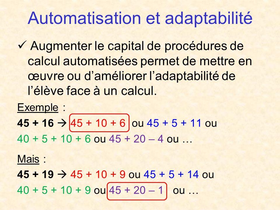 Automatisation et adaptabilité Augmenter le capital de procédures de calcul automatisées permet de mettre en œuvre ou daméliorer ladaptabilité de lélève face à un calcul.