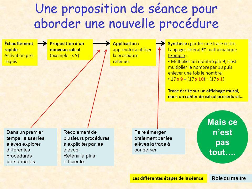 Une proposition de séance pour aborder une nouvelle procédure Échauffement rapide : Activation pré- requis Proposition dun nouveau calcul (exemple : x 9) Dans un premier temps, laisser les élèves explorer différentes procédures personnelles.