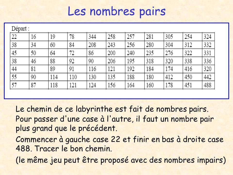 Les nombres pairs Le chemin de ce labyrinthe est fait de nombres pairs. Pour passer d'une case à l'autre, il faut un nombre pair plus grand que le pré