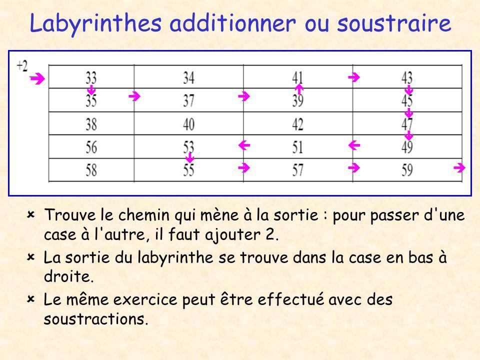 Labyrinthes additionner ou soustraire Trouve le chemin qui mène à la sortie : pour passer d une case à l autre, il faut ajouter 2.