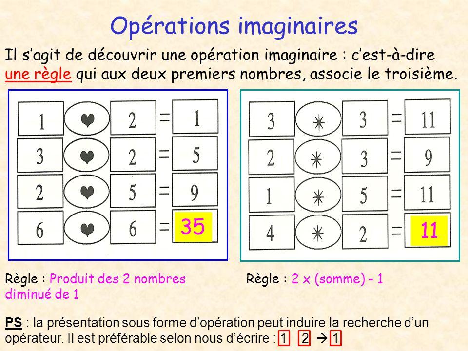 Opérations imaginaires Il sagit de découvrir une opération imaginaire : cest-à-dire une règle qui aux deux premiers nombres, associe le troisième.