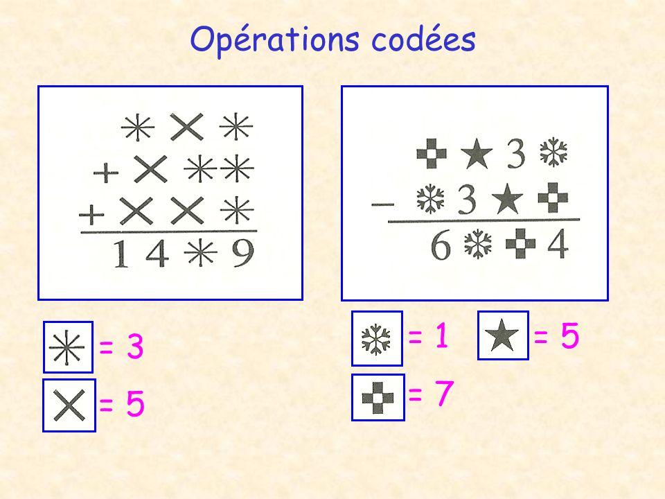 Opérations codées = 3 = 5 = 1 = 7 = 5