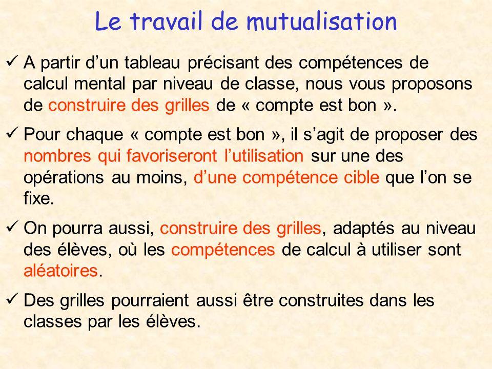 Le travail de mutualisation A partir dun tableau précisant des compétences de calcul mental par niveau de classe, nous vous proposons de construire des grilles de « compte est bon ».