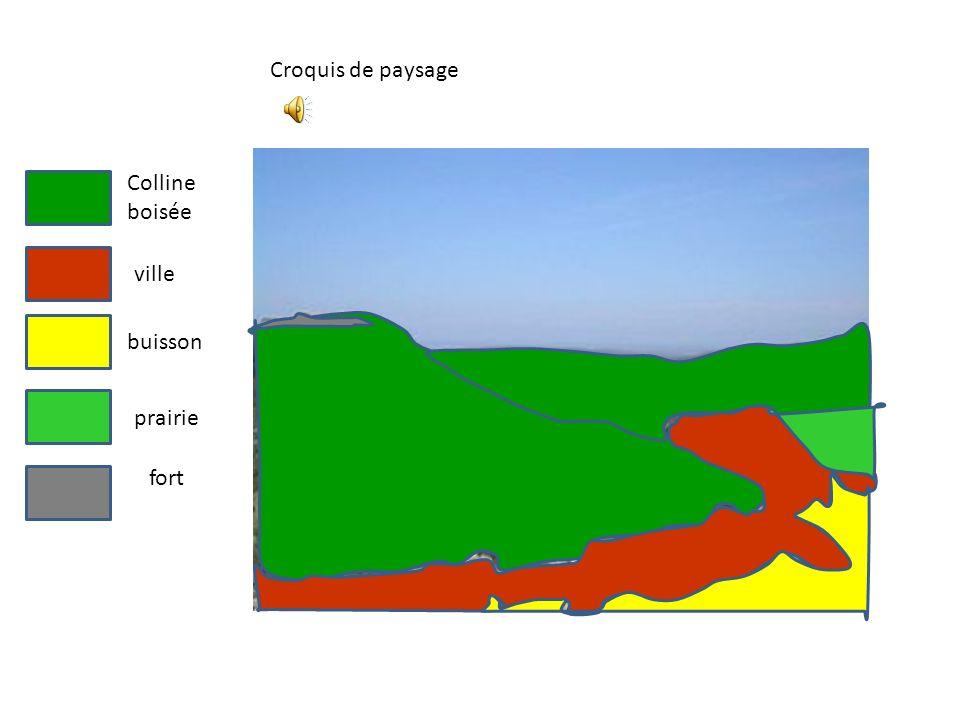Croquis de paysage Colline boisée ville buisson prairie fort