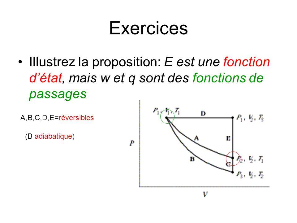 Exercices Illustrez la proposition: E est une fonction détat, mais w et q sont des fonctions de passages A,B,C,D,E=réversibles (B adiabatique)