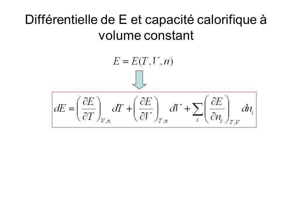 Différentielle de E et capacité calorifique à volume constant