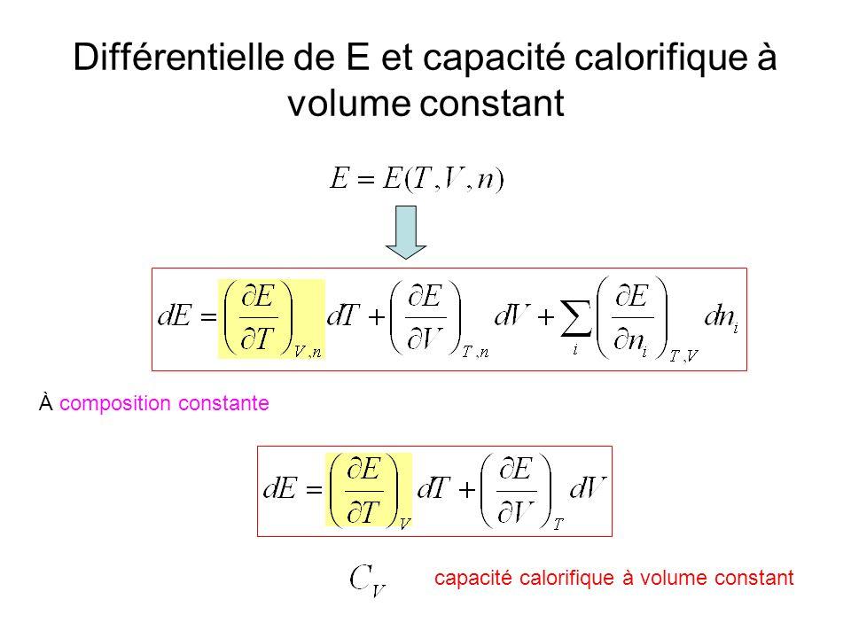À composition constante capacité calorifique à volume constant