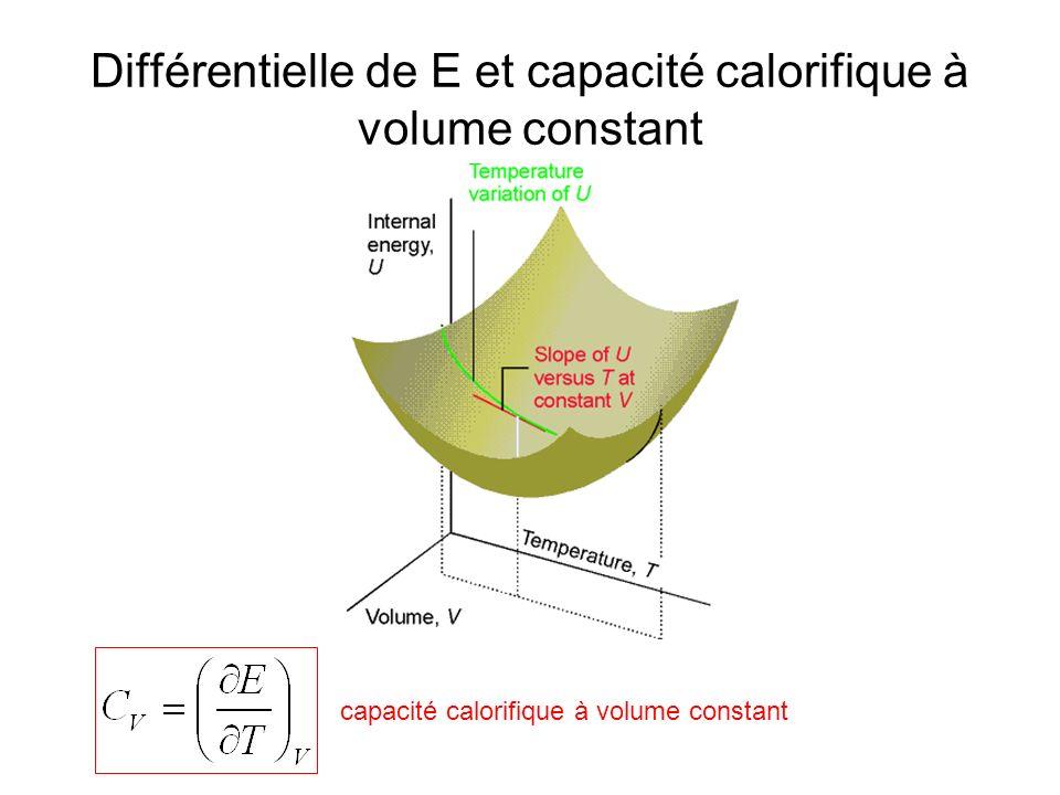 Différentielle de E et capacité calorifique à volume constant capacité calorifique à volume constant