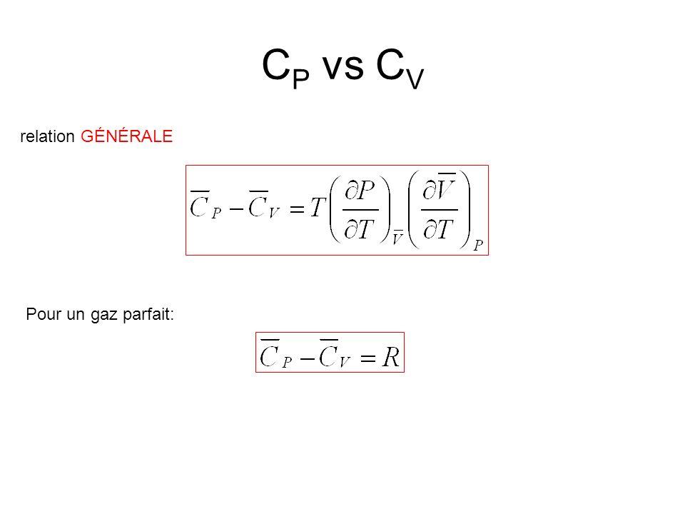 C P vs C V relation GÉNÉRALE Pour un gaz parfait:
