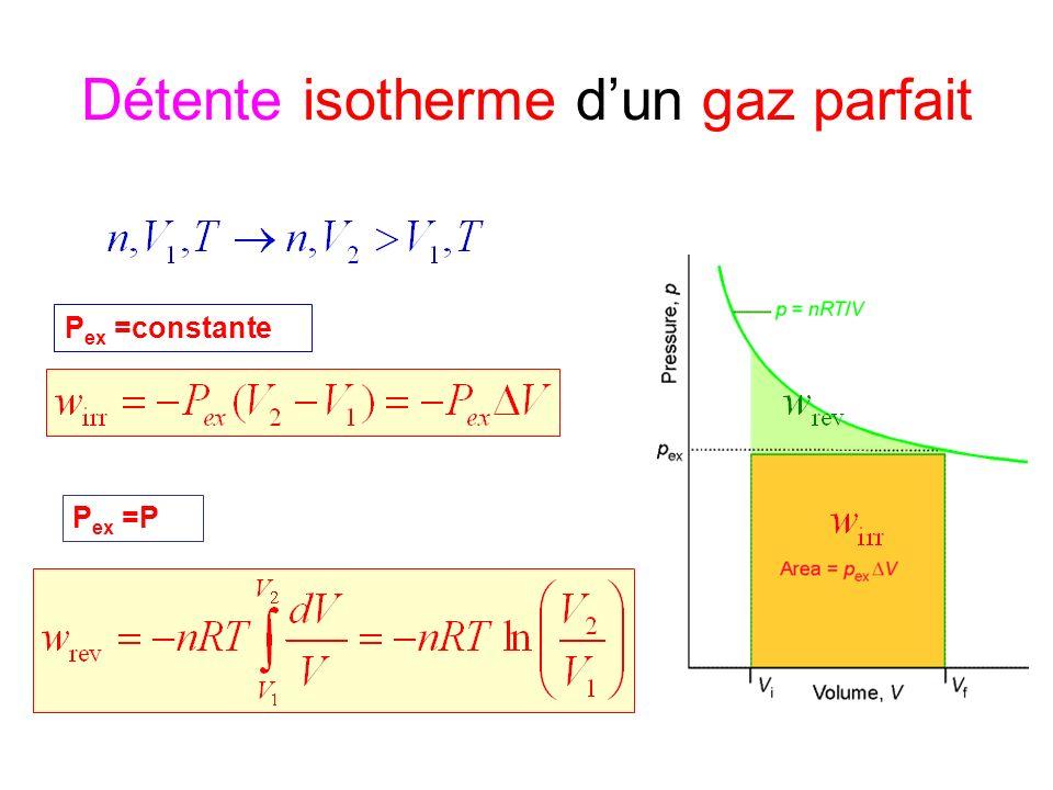 P ex =constante P ex =P Détente isotherme dun gaz parfait