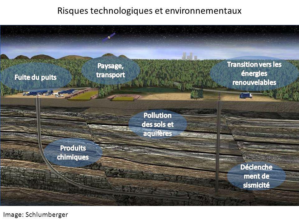 Risques technologiques et environnementaux Image: Schlumberger