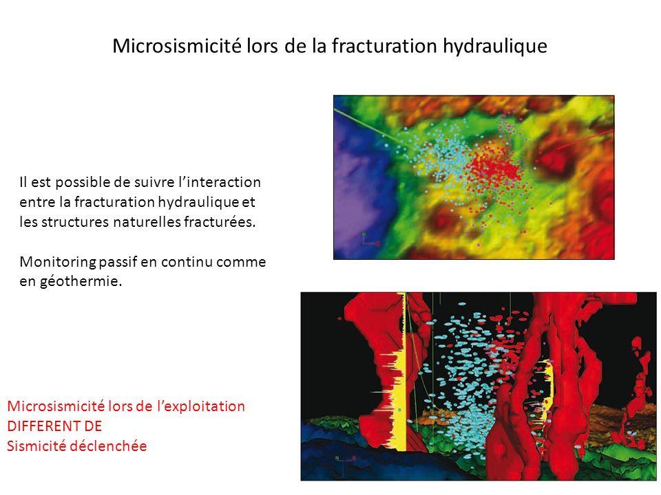Microsismicité lors de la fracturation hydraulique Microsismicité lors de lexploitation DIFFERENT DE Sismicité déclenchée Il est possible de suivre li