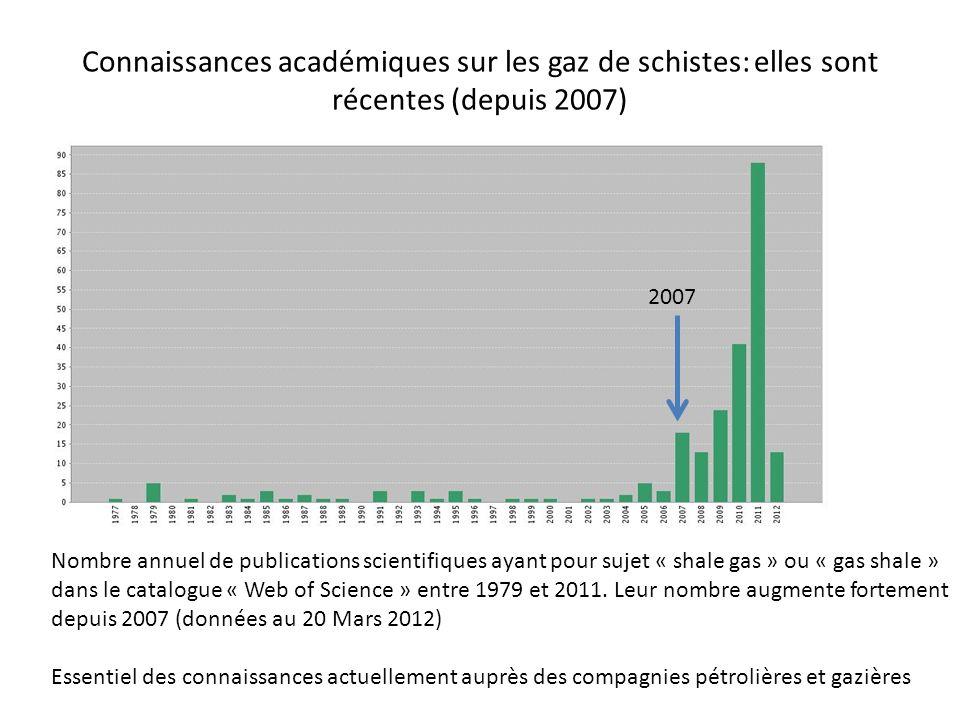 Connaissances académiques sur les gaz de schistes: elles sont récentes (depuis 2007) 2007 Nombre annuel de publications scientifiques ayant pour sujet