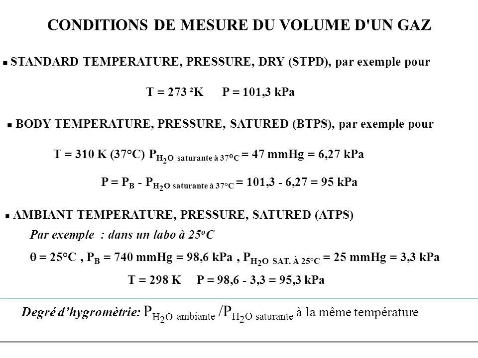 PCEM1 – Biophysique- 11 - Degré dhygromètrie: P H 2 O ambiante /P H 2 O saturante à la même température CONDITIONS DE MESURE DU VOLUME D'UN GAZ AMBIAN