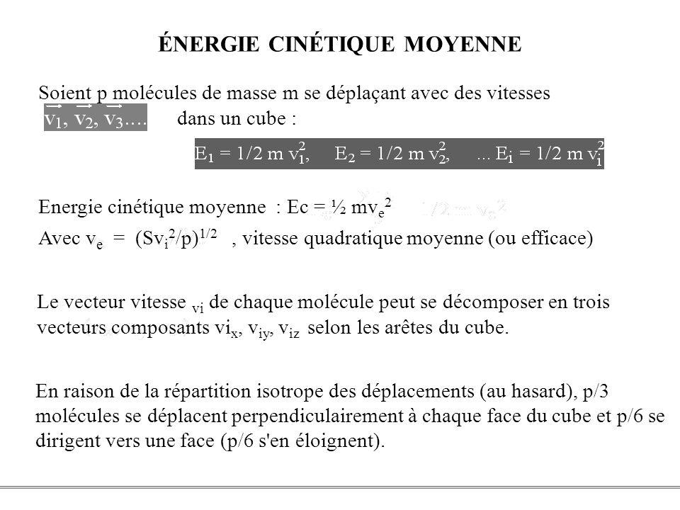 PCEM1 – Biophysique- 15 - ÉNERGIE CINÉTIQUE MOYENNE Soient p molécules de masse m se déplaçant avec des vitesses dans un cube : En raison de la répart