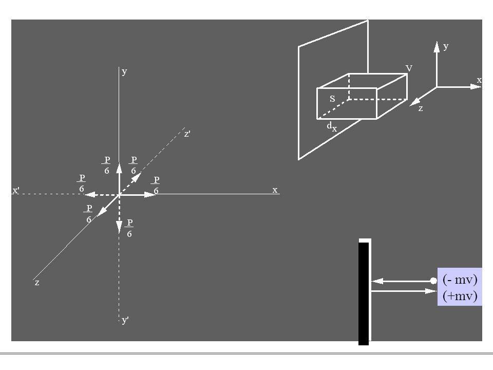 PCEM1 – Biophysique- 16 - (- mv) (+mv)