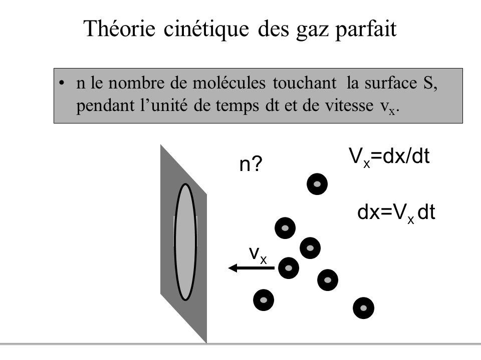 PCEM1 – Biophysique- 17 - Théorie cinétique des gaz parfait n le nombre de molécules touchant la surface S, pendant lunité de temps dt et de vitesse v