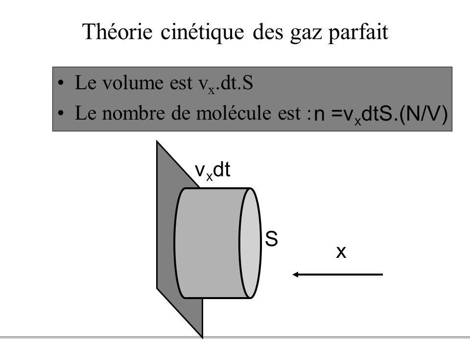 PCEM1 – Biophysique- 18 - Théorie cinétique des gaz parfait Le volume est v x.dt.S Le nombre de molécule est : v x dt S x n =v x dtS.(N/V)