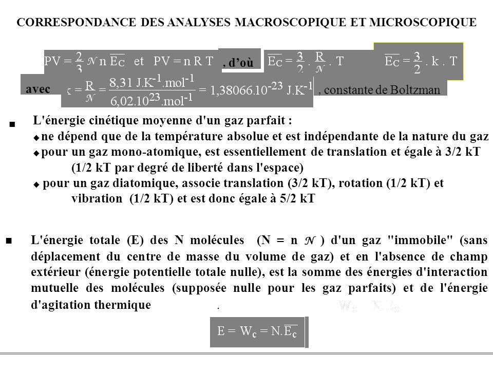 PCEM1 – Biophysique- 23 - CORRESPONDANCE DES ANALYSES MACROSCOPIQUE ET MICROSCOPIQUE L'énergie totale (E) des N molécules (N = n N ) d'un gaz