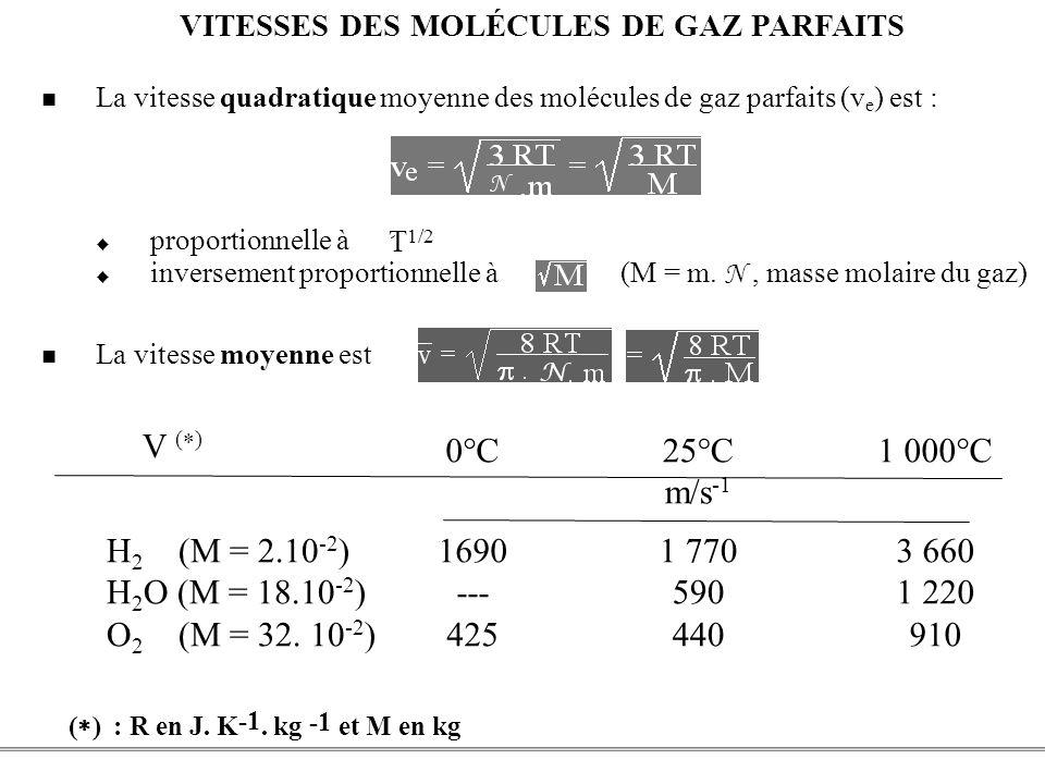 PCEM1 – Biophysique- 24 - VITESSES DES MOLÉCULES DE GAZ PARFAITS La vitesse quadratique moyenne des molécules de gaz parfaits (v e ) est : proportionn