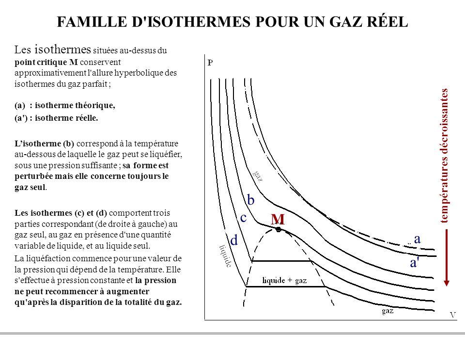 PCEM1 – Biophysique- 27 - FAMILLE D'ISOTHERMES POUR UN GAZ RÉEL Les isothermes situées au-dessus du point critique M conservent approximativement l'al