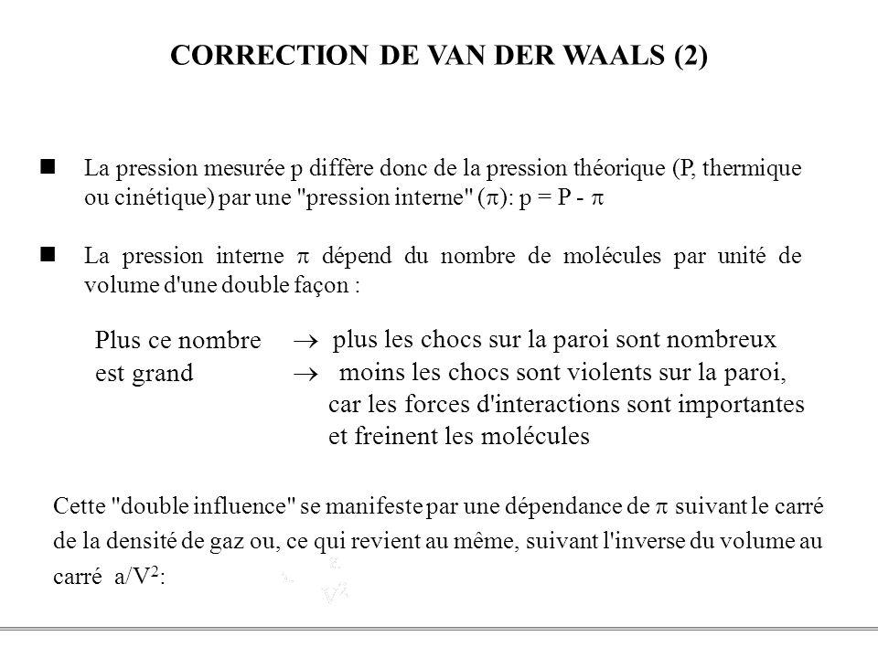 PCEM1 – Biophysique- 30 - CORRECTION DE VAN DER WAALS (2) La pression mesurée p diffère donc de la pression théorique (P, thermique ou cinétique) par