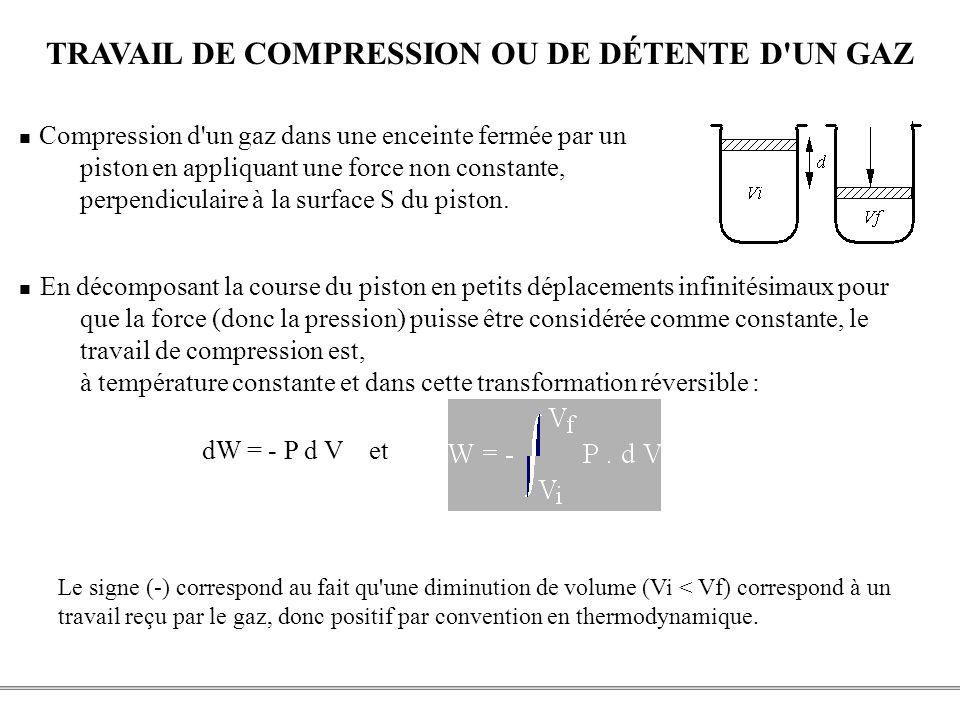 PCEM1 – Biophysique- 32 - TRAVAIL DE COMPRESSION OU DE DÉTENTE D'UN GAZ En décomposant la course du piston en petits déplacements infinitésimaux pour