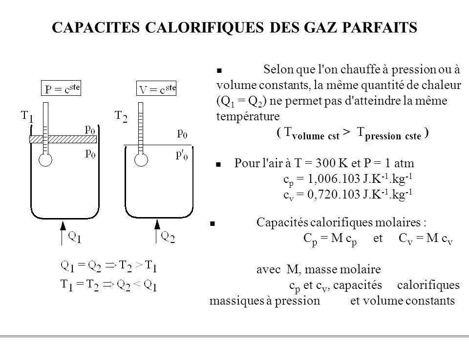 PCEM1 – Biophysique- 36 - CAPACITES CALORIFIQUES DES GAZ PARFAITS Pour l'air à T = 300 K et P = 1 atm c p = 1,006.103 J.K -1.kg -1 c v = 0,720.103 J.K