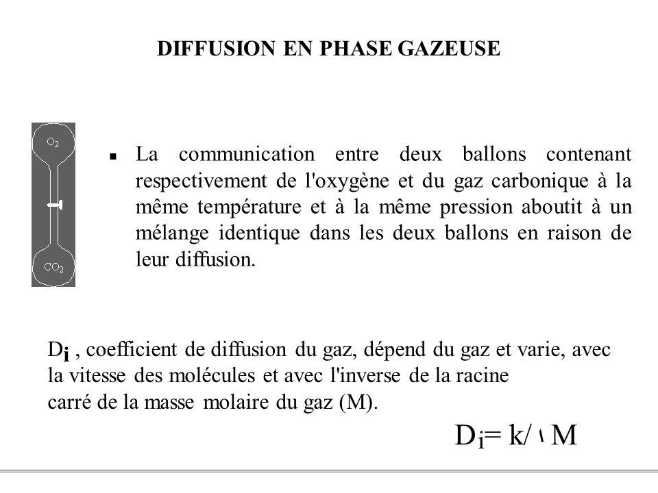 PCEM1 – Biophysique- 37 - La communication entre deux ballons contenant respectivement de l'oxygène et du gaz carbonique à la même température et à la