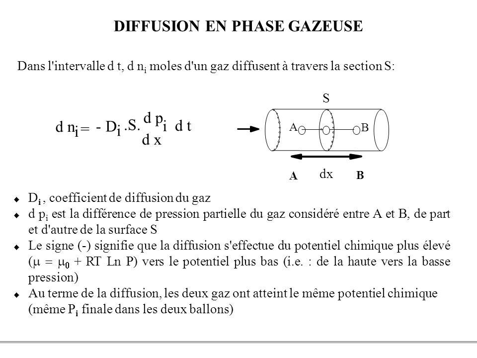 PCEM1 – Biophysique- 38 - Dans l'intervalle d t, d n i moles d'un gaz diffusent à travers la section S : D i, coefficient de diffusion du gaz d p i es
