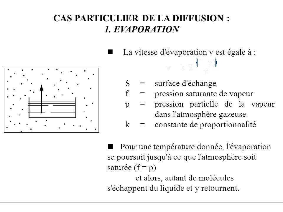 PCEM1 – Biophysique- 39 - La vitesse d'évaporation v est égale à : S=surface d'échange f= pression saturante de vapeur p= pression partielle de la vap